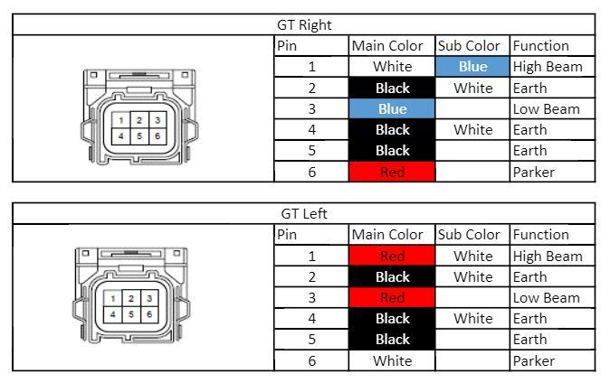 subaru brz wiring diagram swapping fr s headlights with    brz    headlights scion fr s  swapping fr s headlights with    brz    headlights scion fr s