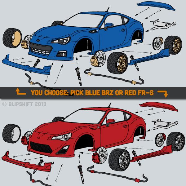 Toyota Gt86 Blueprint Poster Scion Fr S Forum Subaru
