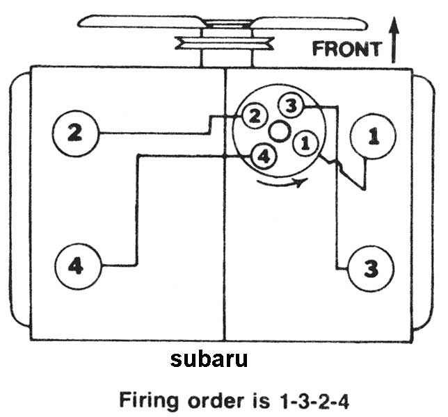CEL P0351 Ignition Coil A Primary Control Circuit Open