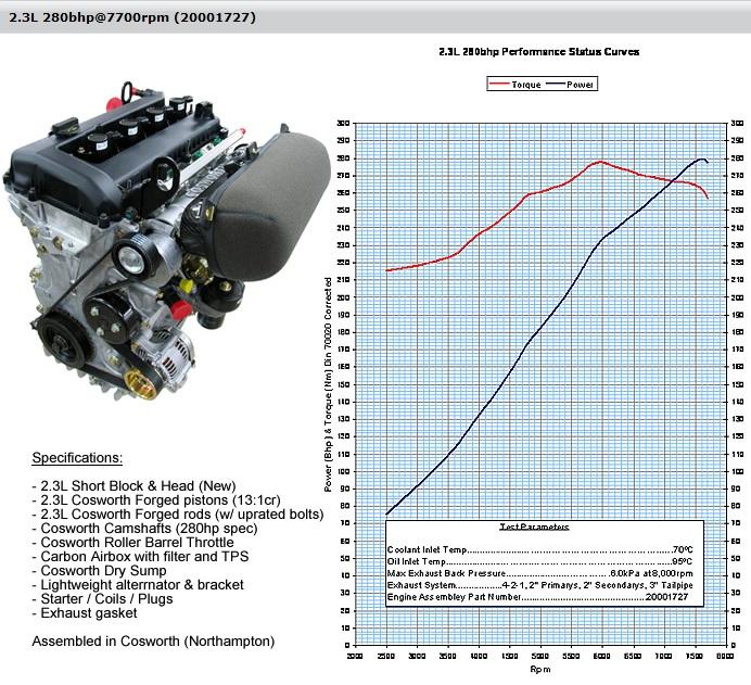 Engine build - Page 2 - Scion FR-S Forum | Subaru BRZ Forum