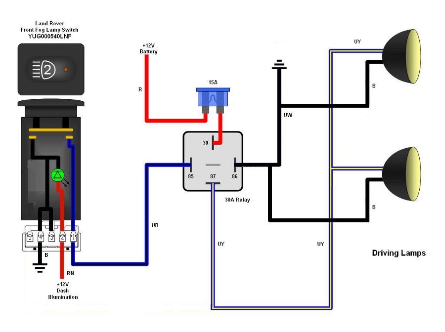 wiring diagram for fog lights – the wiring diagram – readingrat,
