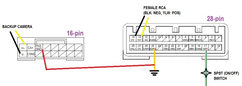 bespoke a  v hidden option scion fr s forum subaru brz dodge challenger wiring diagram dodge challenger wiring diagram dodge challenger wiring diagram dodge challenger wiring diagram