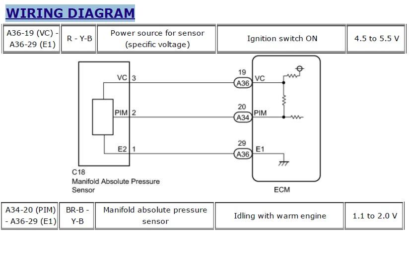 Bosch Map Sensor Wiring Diagram