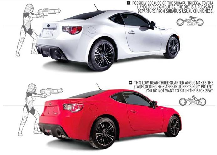 Scion FR-S Forum / Subaru BRZ Forum / Toyota 86 Forum and ...