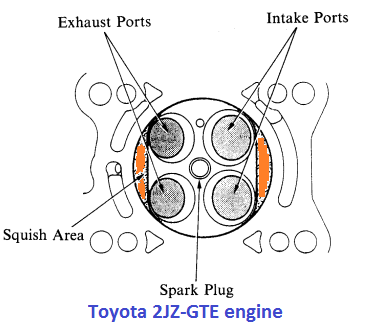 engine technology thread  - page 55
