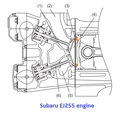 engine technology th page 55 scion fr s forum subaru here are squish zones on a subaru ej255 boxer engine