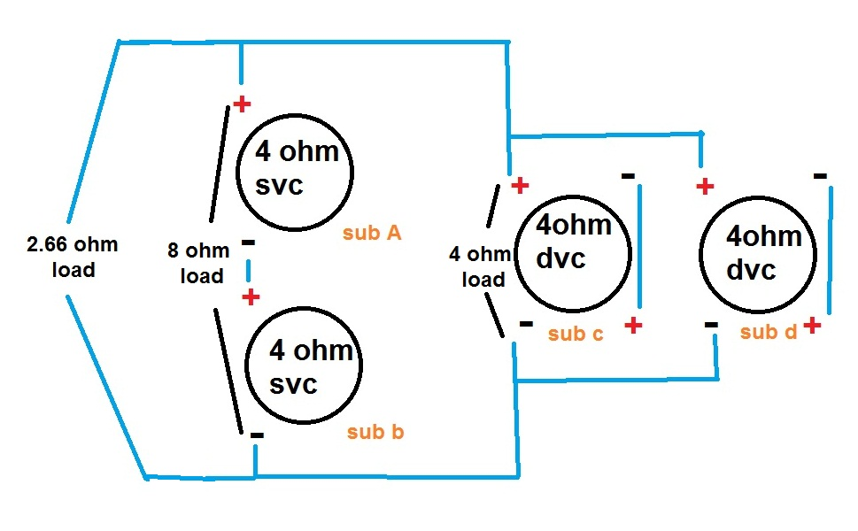 Wiring 2 Dvc 4 Ohm Subs To 1 - Wiring Solutions