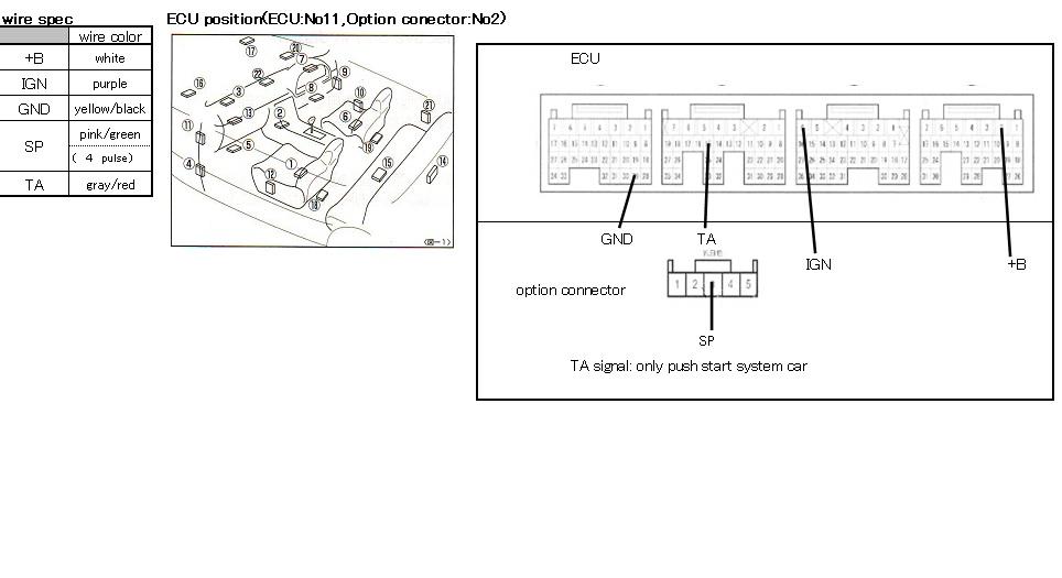 defi meter installation problem scion fr s forum subaru brz attached images