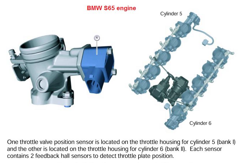 m5 throttle position sensor location  m5  free engine