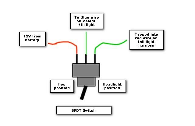 DIY: Valenti 4th brake light wiring for no blink brake