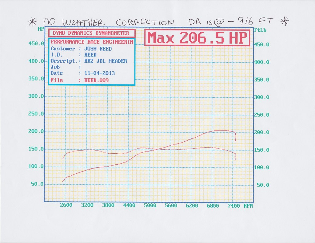 Name:  dyno after tune with UEL header_med.jpg