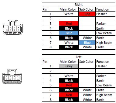 brz headlight pin wiring diagram scion fr s forum. Black Bedroom Furniture Sets. Home Design Ideas